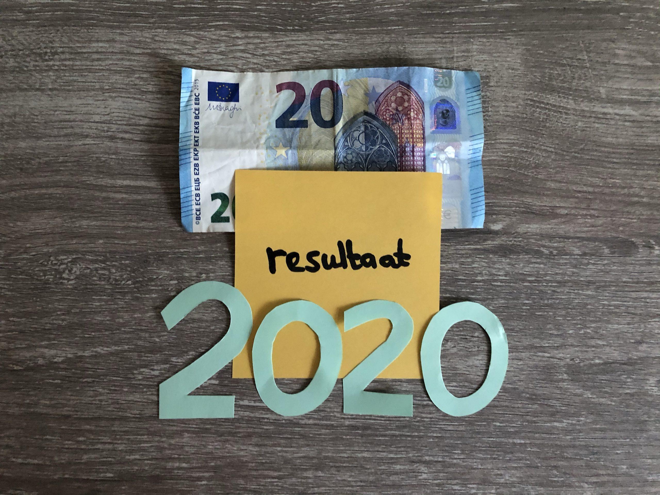 Resultaat spaardoelen 2020